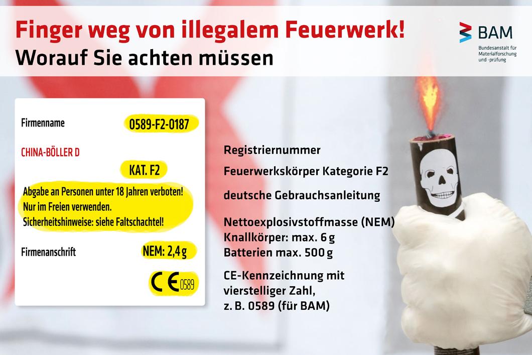 Infografik des BAM zur Kennzeichnung von Silvesterfeuerwerk