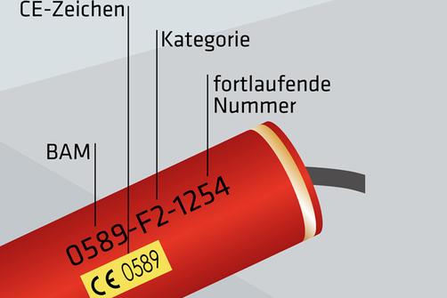 So erkennen Sie geprüftes Feuerwerk - Quelle: BAM