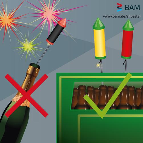 Grafik sicherer Stand von Raketen