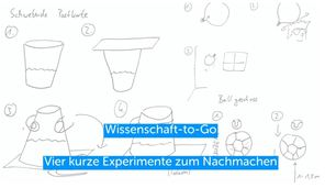 Screenshot YouTube Video Wissenschaft-to-Go