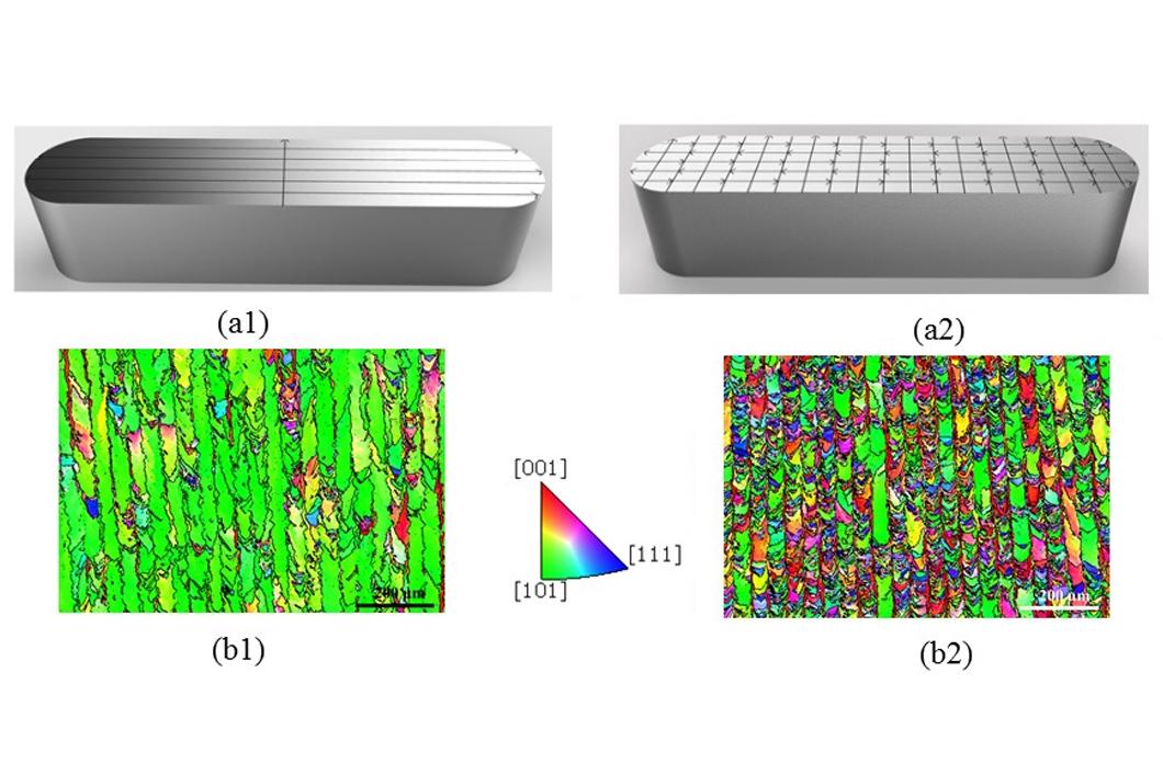 "Effect of the parameter ""hatch length"" (a) on the microstructure (b) of Inconel 718"