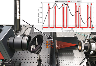 Laser excited super resolution thermography for nondestructive inspection of internal defects